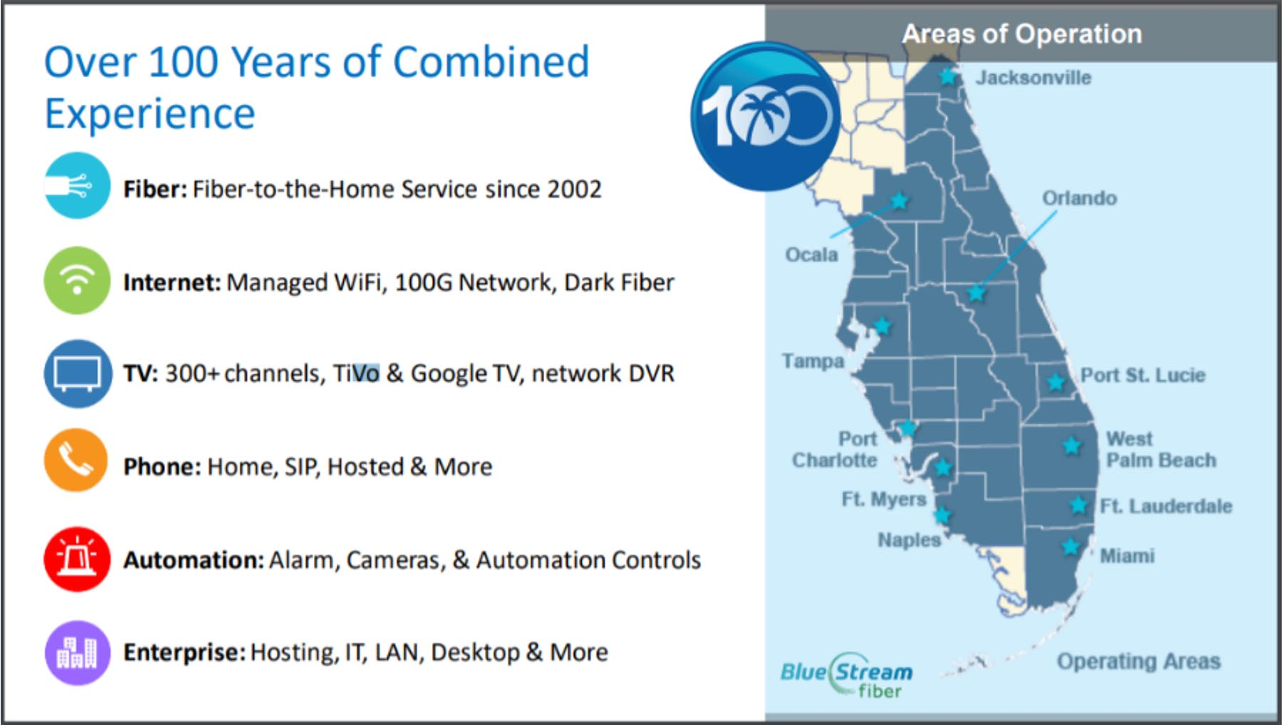Blue Stream Fiber Service Area